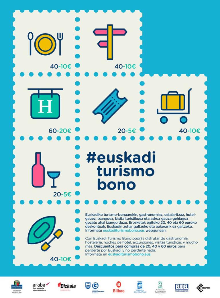 euskadi-turismo-bono